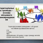 Вопрос добровольного объединения территориальных общин