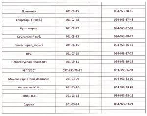 Номера телефонів с/р